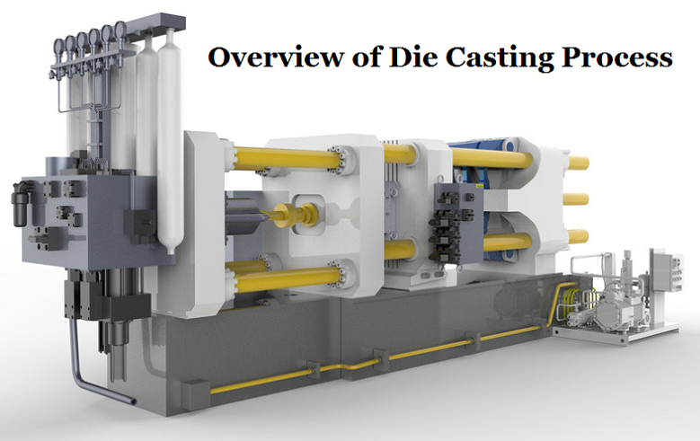 Overview of Die Casting Process | Difference Between Die Casting and Injection Molding | Diecasting-mould
