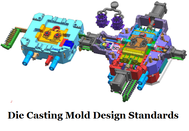 Die Casting Mold Design Standards & Tips - How to Design a Casting Mold | Diecasting-mould